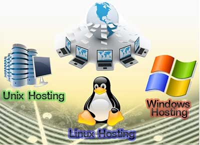 What is UNIX Hosting?
